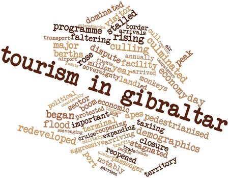 Abstract word cloud for Tourism in Gibraltar with related tags and terms Stock Photo - 17021252