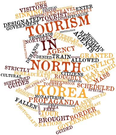 announced: Abstract word cloud for Tourism in North Korea with related tags and terms