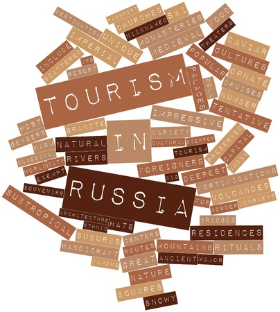 nicknamed: Abstract word cloud for Tourism in Russia with related tags and terms
