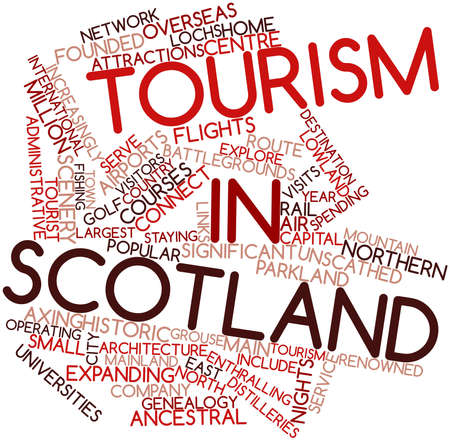 lochs: Abstract word cloud for Tourism in Scotland with related tags and terms