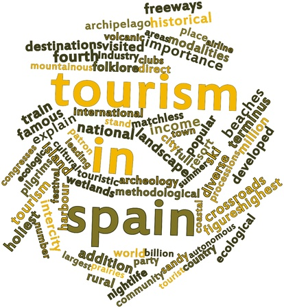 port of spain: Abstract word cloud for Tourism in Spain with related tags and terms
