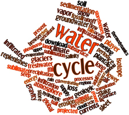 Abstract word cloud for Water cycle with related tags and terms photo