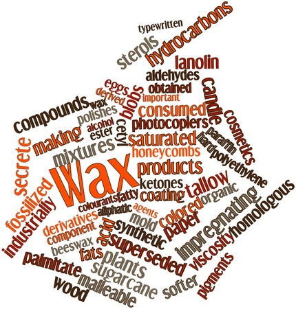 insoluble: Abstract word cloud for Wax with related tags and terms