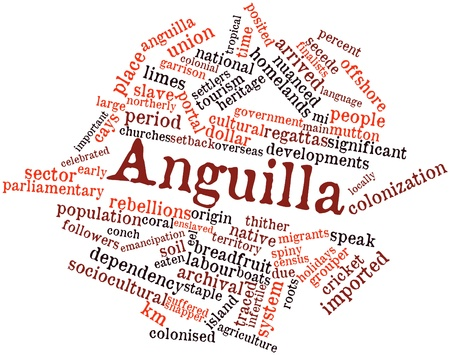 posited: Abstract word cloud for Anguilla with related tags and terms