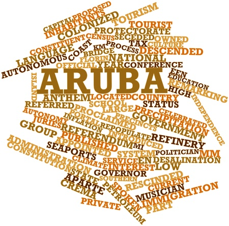 Abstract word cloud for Aruba with related tags and terms Stock Photo