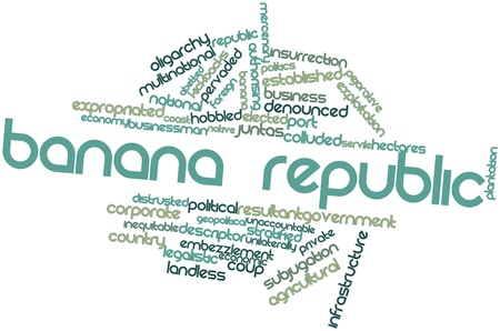 arable: Abstract word cloud for Banana republic with related tags and terms
