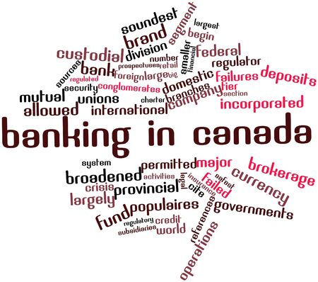 financial institutions: Abstract word cloud for Banking in Canada with related tags and terms