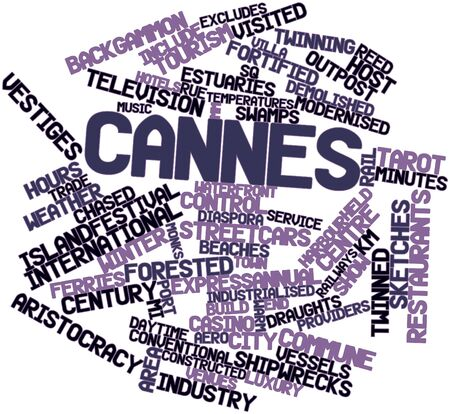 excludes: Abstract word cloud for Cannes with related tags and terms