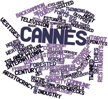 excludes: Word cloud astratto a Cannes con tag e termini correlati