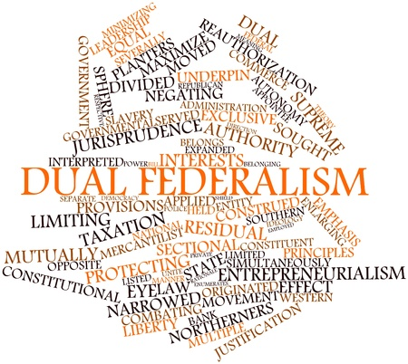 Abstract word cloud for Dual federalism with related tags and terms Stock Photo - 17024558