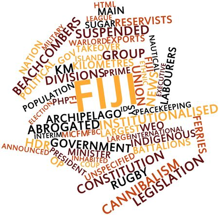constitutional law: Abstract word cloud for Fiji with related tags and terms