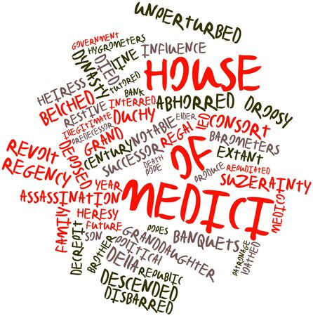 deposed: Abstract word cloud for House of Medici with related tags and terms