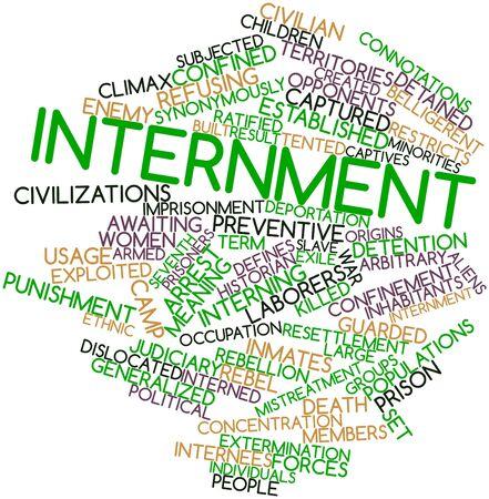 arbitrario: Nube palabra abstracta para internamiento con las etiquetas y términos relacionados
