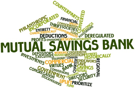 owned: Abstract word cloud for Mutual savings bank with related tags and terms