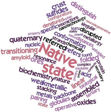 distinguish: Abstract word cloud for Native state with related tags and terms