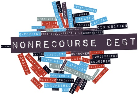 incurred: Abstract word cloud for Nonrecourse debt with related tags and terms