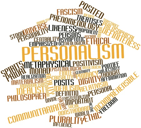 Abstract word cloud for Personalism with related tags and terms