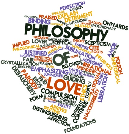 sublimation: Abstract word cloud for Philosophy of love with related tags and terms