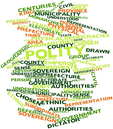democracies: Abstract word cloud for Polity with related tags and terms