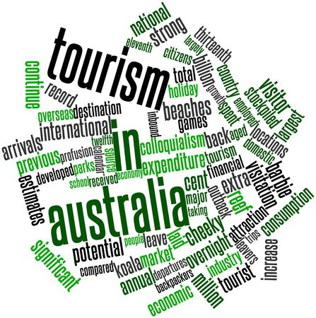 preceding: Abstract word cloud for Tourism in Australia with related tags and terms