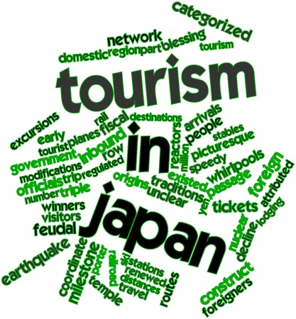recognized: Abstract word cloud for Tourism in Japan with related tags and terms