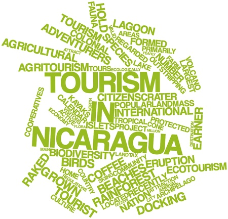 nicaragua: Abstract word cloud for Tourism in Nicaragua with related tags and terms