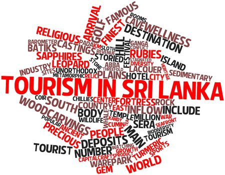 relic: Abstract word cloud for Tourism in Sri Lanka with related tags and terms