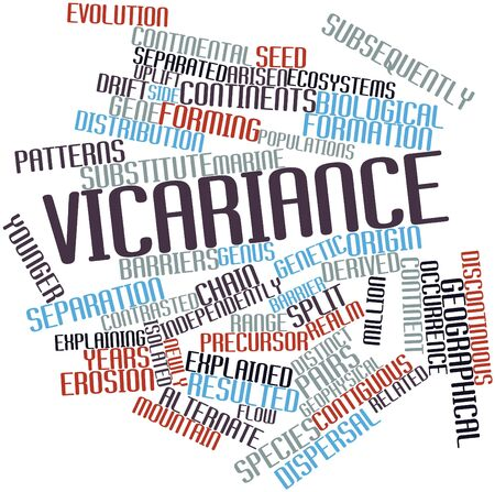 occurs: Abstract word cloud for Vicariance with related tags and terms