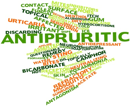 itch: Abstract word cloud for Antipruritic with related tags and terms