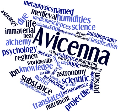 metaphysics: Abstract word cloud for Avicenna with related tags and terms