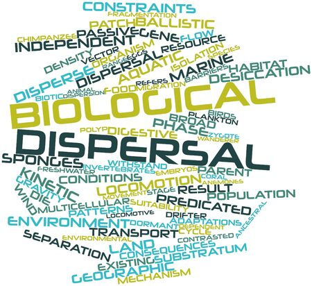 Abstract word cloud for Biological dispersal with related tags and terms Stock Photo - 17148743