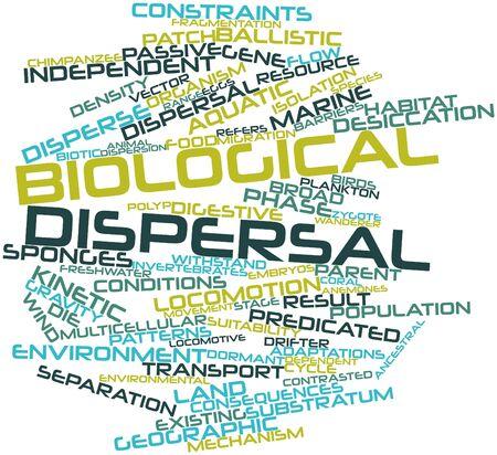 alkalmasság: Absztrakt szó felhő Biológiai szétszóródását a kapcsolódó címkék és kifejezések
