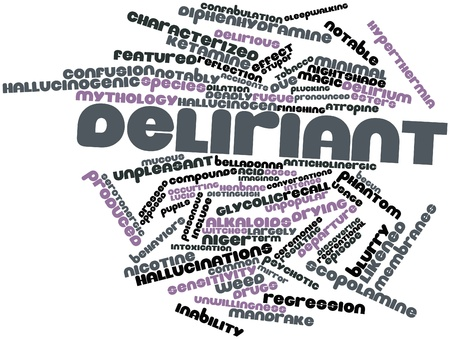 Abstract word cloud for Deliriant with related tags and terms
