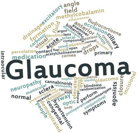 outflow: Abstract word cloud for Glaucoma with related tags and terms Stock Photo