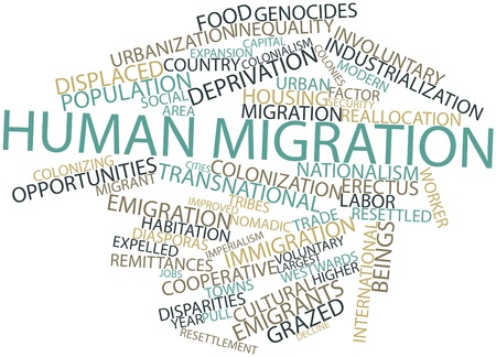 grazed: Abstract word cloud for Human migration with related tags and terms Stock Photo