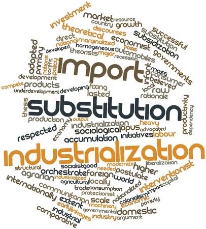 practiced: Abstract word cloud for Import substitution industrialization with related tags and terms