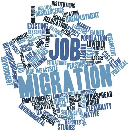 migration: Abstract word cloud for Job migration with related tags and terms