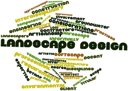 undergraduate: Abstract word cloud for Landscape design with related tags and terms