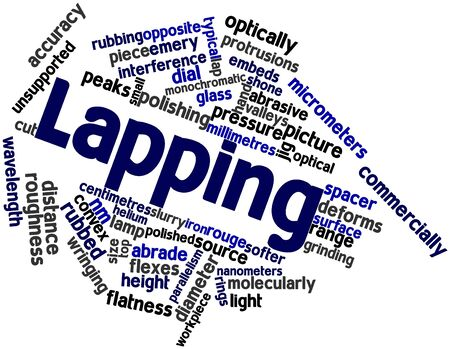Abstract word cloud for Lapping with related tags and terms