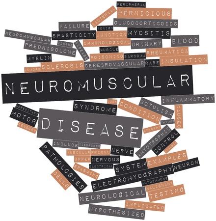 autonomic: Word cloud astratto per le malattie neuromuscolari con tag correlati e termini