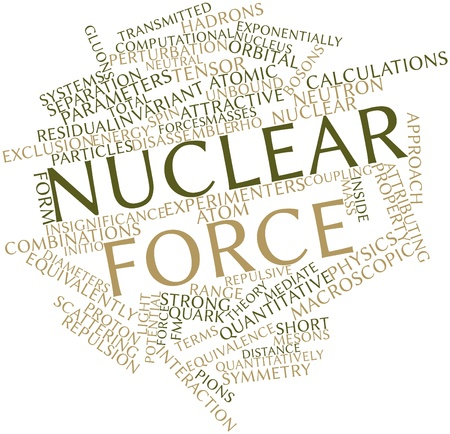 analysed: Abstract word cloud for Nuclear force with related tags and terms