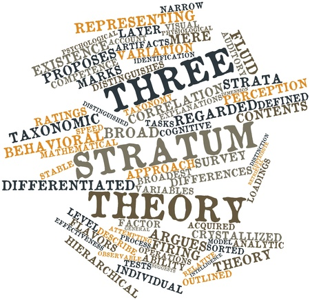 acquired: Abstract word cloud for Three stratum theory with related tags and terms Stock Photo