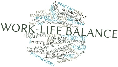 norm: Abstract word cloud for Work-life balance with related tags and terms