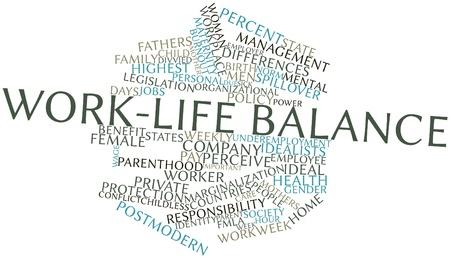 perceive: Word cloud astratto per Work-life balance con tag correlati e termini