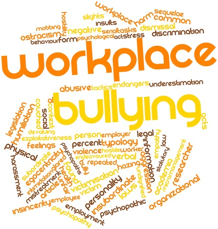 hostility: Abstract word cloud for Workplace bullying with related tags and terms