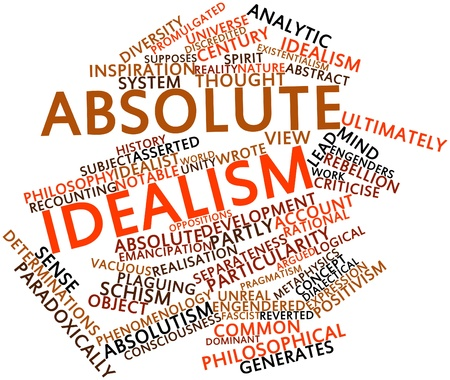 existentialism: Abstract word cloud for Absolute idealism with related tags and terms