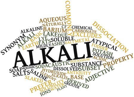 Abstract word cloud for Alkali with related tags and terms