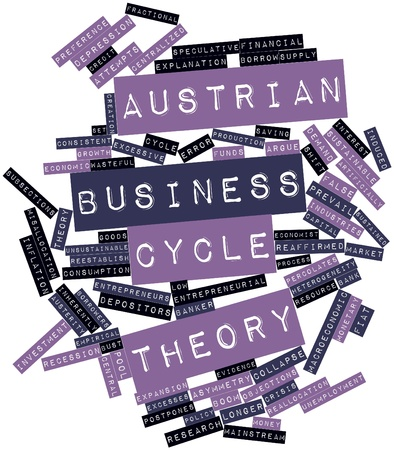 implies: Abstract word cloud for Austrian business cycle theory with related tags and terms Stock Photo