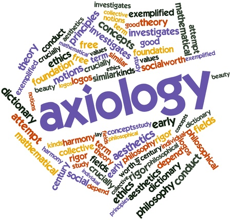 Abstract word cloud for Axiology with related tags and terms