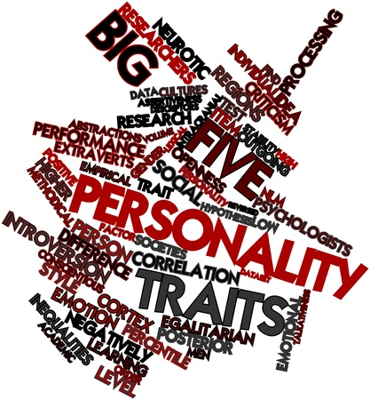 Abstract word cloud for Big Five personality traits with related tags and terms